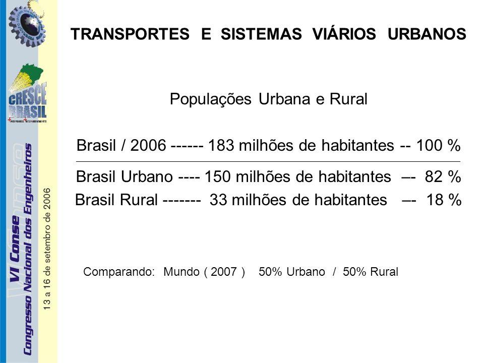 TRANSPORTES E SISTEMAS VIÁRIOS URBANOS Populações Urbana e Rural Brasil / 2006 ------ 183 milhões de habitantes -- 100 % _______________________________________________________________________________________________________________________________ Brasil Urbano ---- 150 milhões de habitantes –- 82 % Brasil Rural ------- 33 milhões de habitantes –- 18 % Comparando: Mundo ( 2007 ) 50% Urbano / 50% Rural