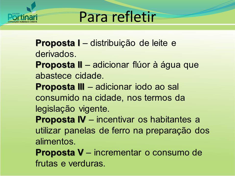 Proposta I Proposta II Proposta III Proposta IV Proposta V Proposta I – distribuição de leite e derivados. Proposta II – adicionar flúor à água que ab