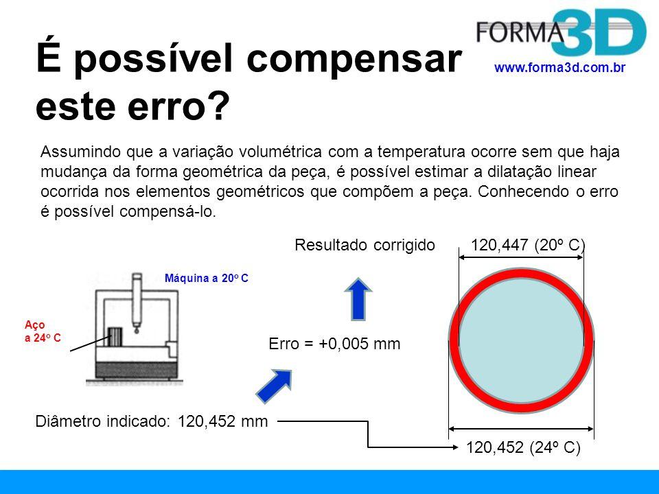 www.forma3d.com.br É possível compensar este erro? Assumindo que a variação volumétrica com a temperatura ocorre sem que haja mudança da forma geométr