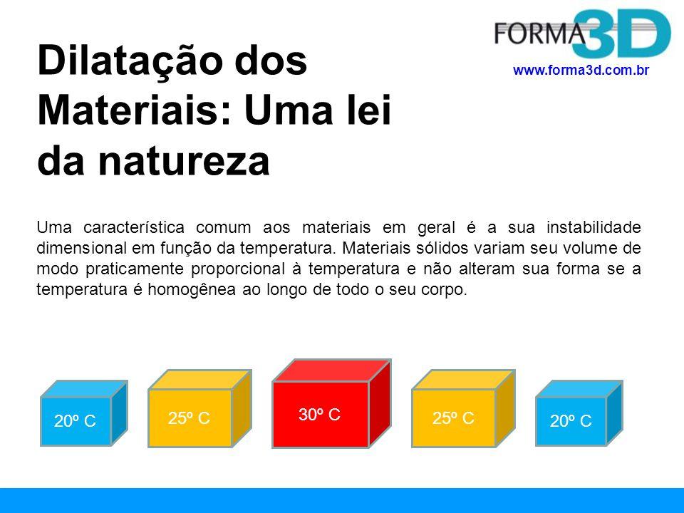 www.forma3d.com.br Uma característica comum aos materiais em geral é a sua instabilidade dimensional em função da temperatura. Materiais sólidos varia