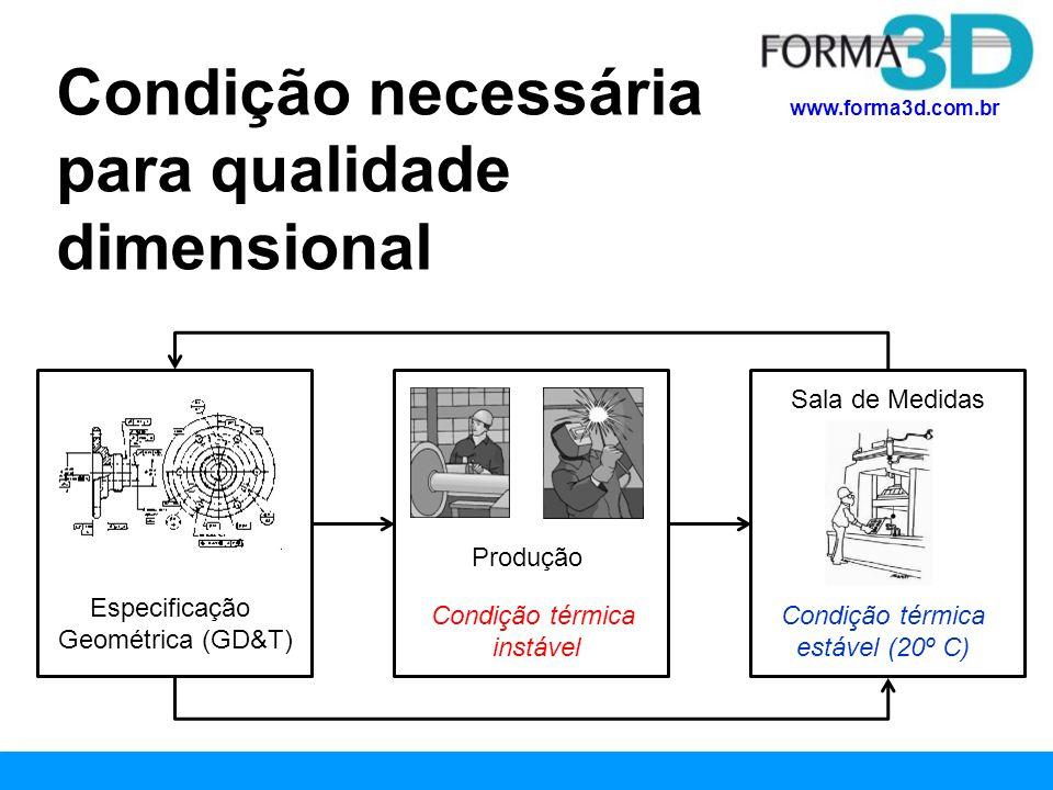www.forma3d.com.br Situações de risco metrológico Em diversas condições combinadas de temperatura e materiais de peça e sistema de medição ocorrerão erros de medição.