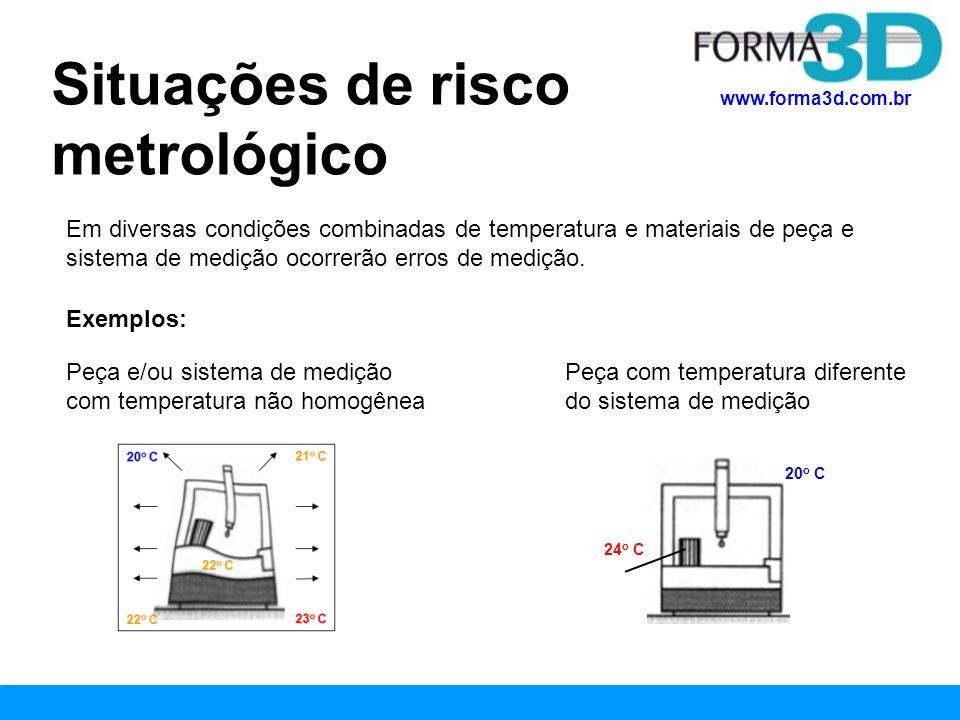 www.forma3d.com.br Exemplos: Peça e sistema de medição de diferentes materiais e a uma mesma temperatura, mas fora de 20º Temperatura instável durante a medição Situações de risco metrológico 23º C Escalas de vidro 23º C Aço T (º C) Tempo