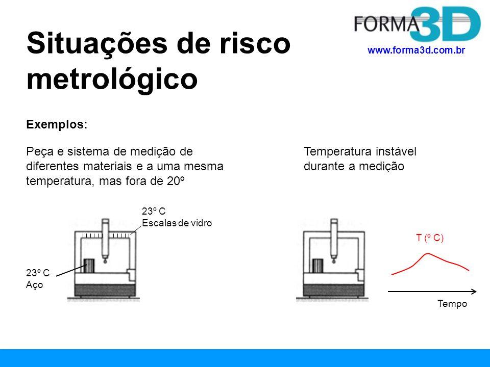 www.forma3d.com.br Exemplos: Peça e sistema de medição de diferentes materiais e a uma mesma temperatura, mas fora de 20º Temperatura instável durante