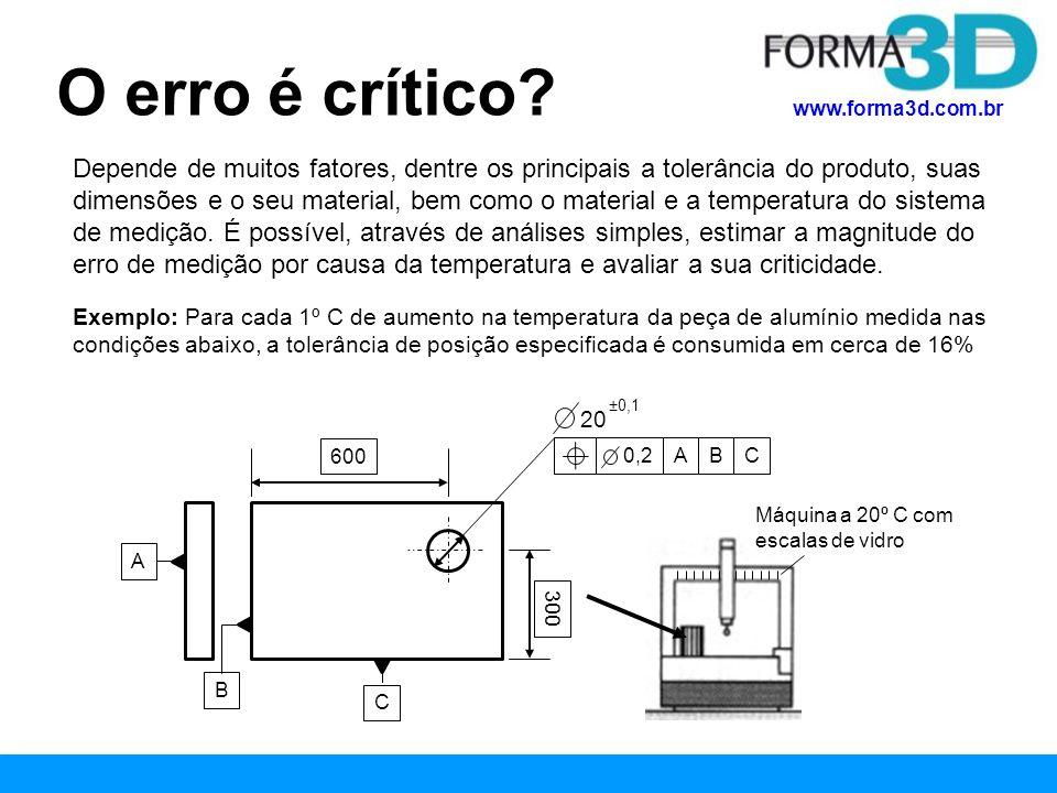 www.forma3d.com.br O erro é crítico? Depende de muitos fatores, dentre os principais a tolerância do produto, suas dimensões e o seu material, bem com