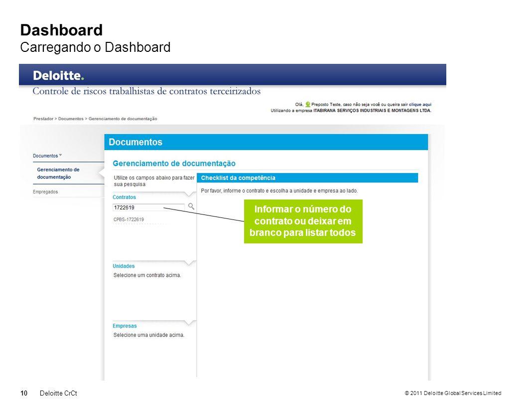 © 2011 Deloitte Global Services Limited Dashboard Carregando o Dashboard 10Deloitte CrCt Informar o número do contrato ou deixar em branco para listar