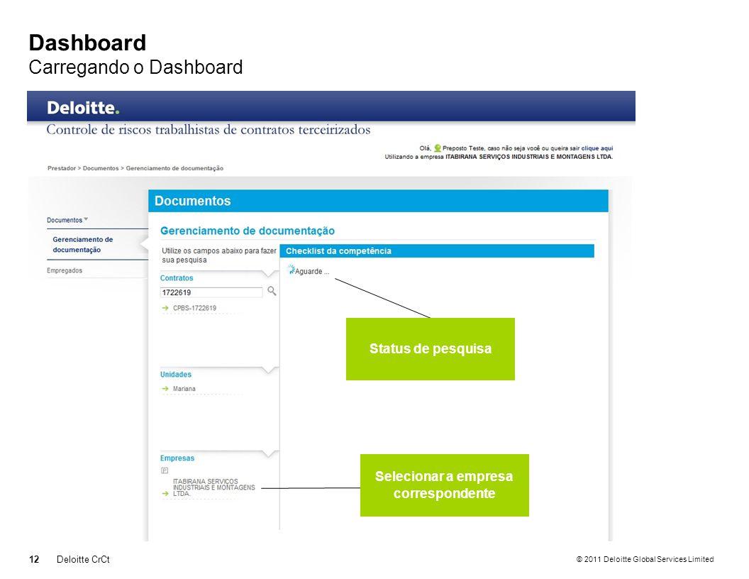 © 2011 Deloitte Global Services Limited Dashboard Carregando o Dashboard 12Deloitte CrCt Selecionar a empresa correspondente Status de pesquisa