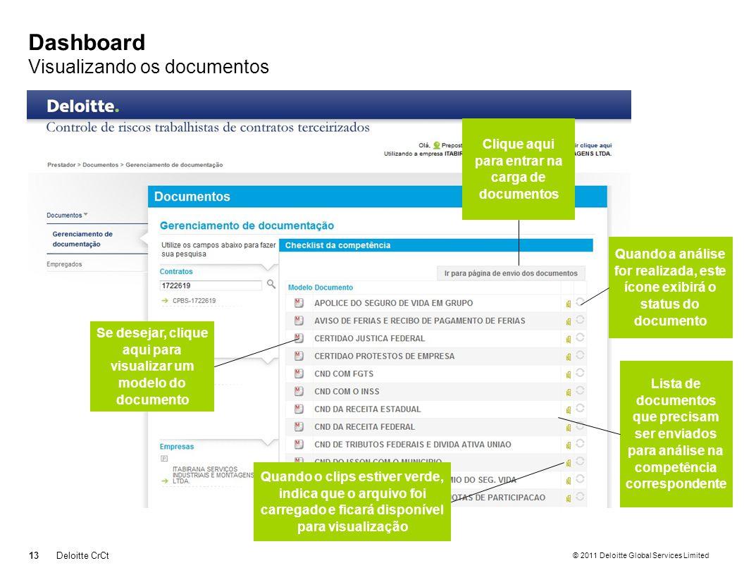 © 2011 Deloitte Global Services Limited Dashboard Visualizando os documentos 13Deloitte CrCt Lista de documentos que precisam ser enviados para anális