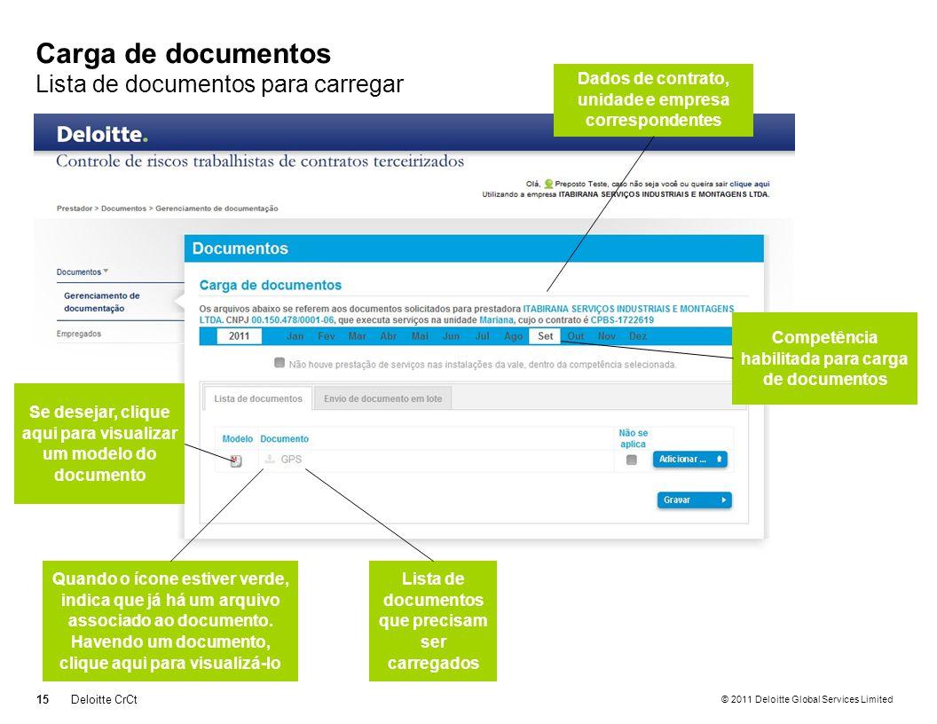© 2011 Deloitte Global Services Limited Carga de documentos Lista de documentos para carregar 15Deloitte CrCt Lista de documentos que precisam ser car