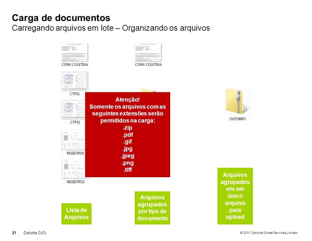 © 2011 Deloitte Global Services Limited Carga de documentos Carregando arquivos em lote – Organizando os arquivos 21Deloitte CrCt Lista de Arquivos Ar