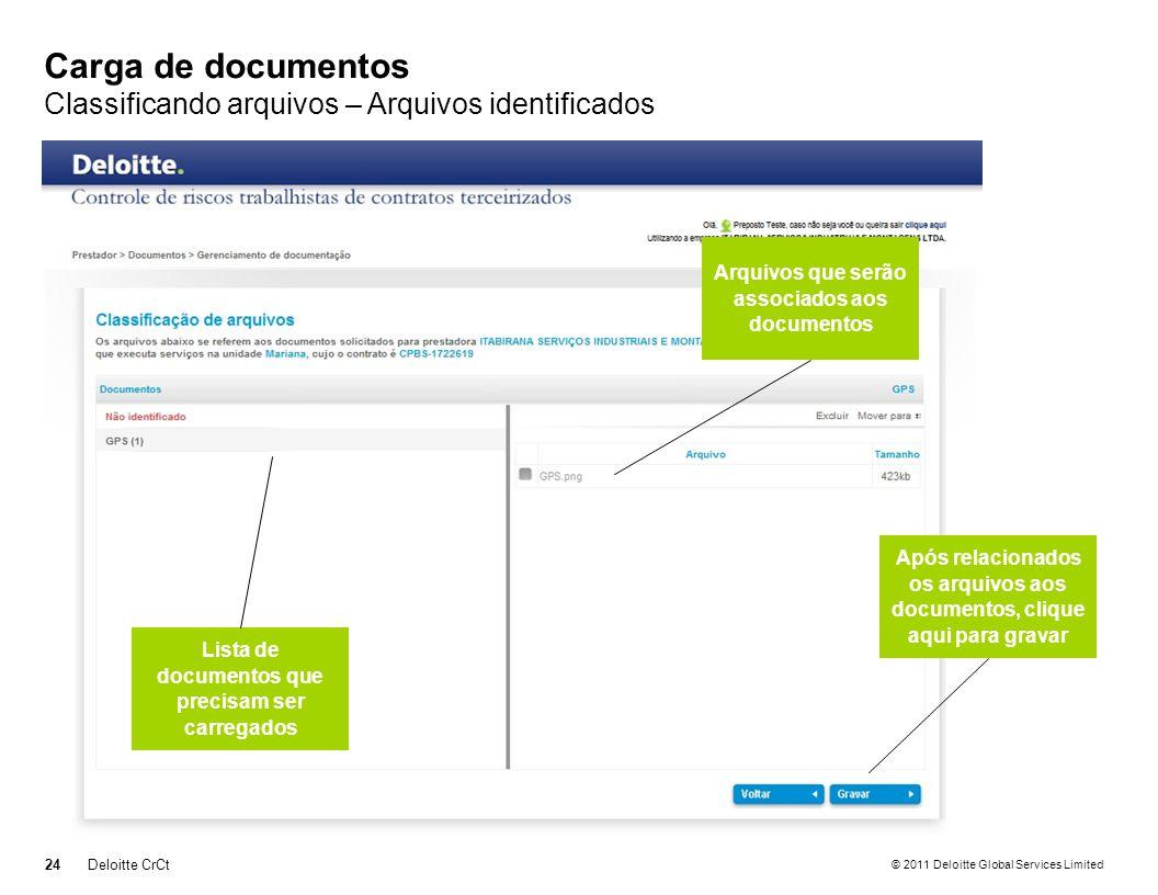 © 2011 Deloitte Global Services Limited Carga de documentos Classificando arquivos – Arquivos identificados 24Deloitte CrCt Lista de documentos que pr