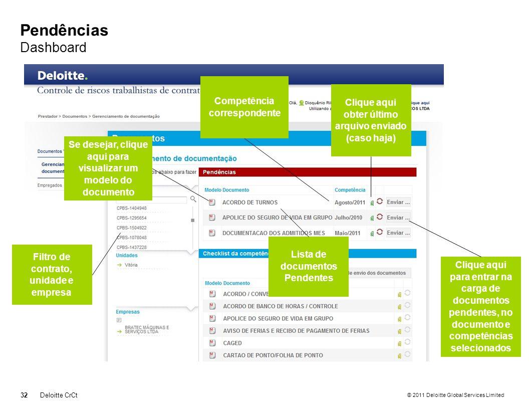 © 2011 Deloitte Global Services Limited Pendências Dashboard 32Deloitte CrCt Lista de documentos Pendentes Clique aqui obter último arquivo enviado (c
