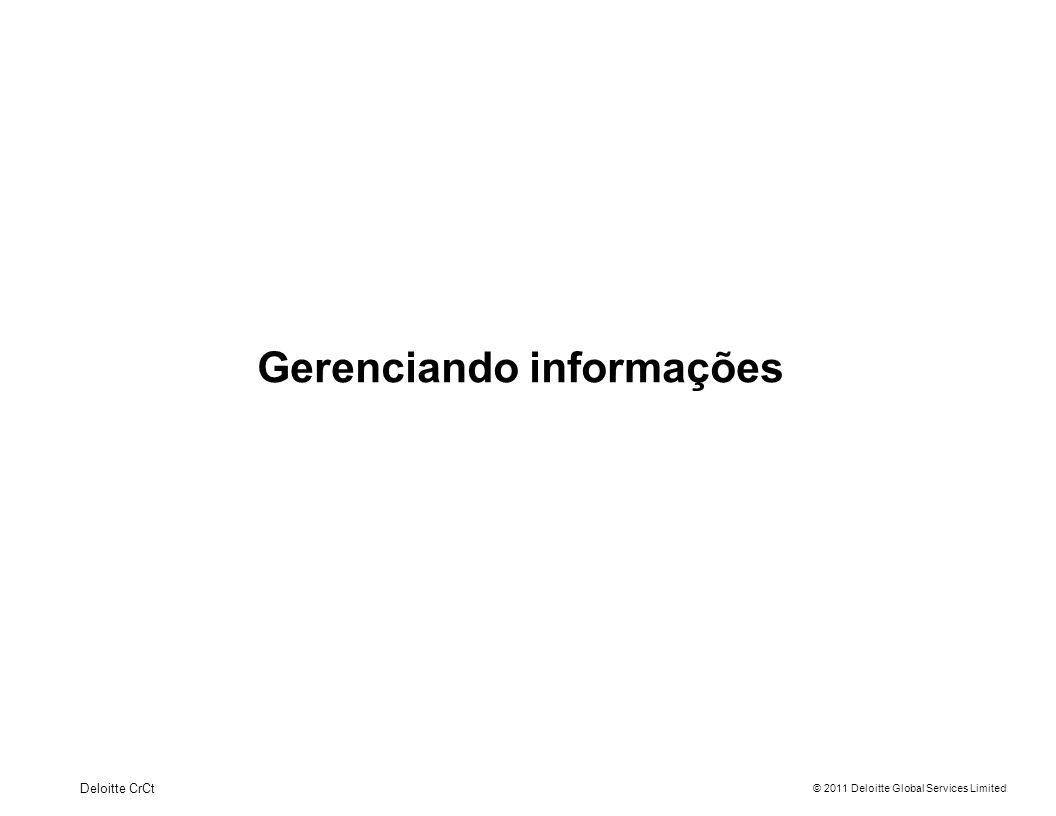 © 2011 Deloitte Global Services Limited Dashboard Gerenciando informações 9 Deloitte CrCt Filtros para consulta Checklist da competência correspondente Dados do usuário conectado