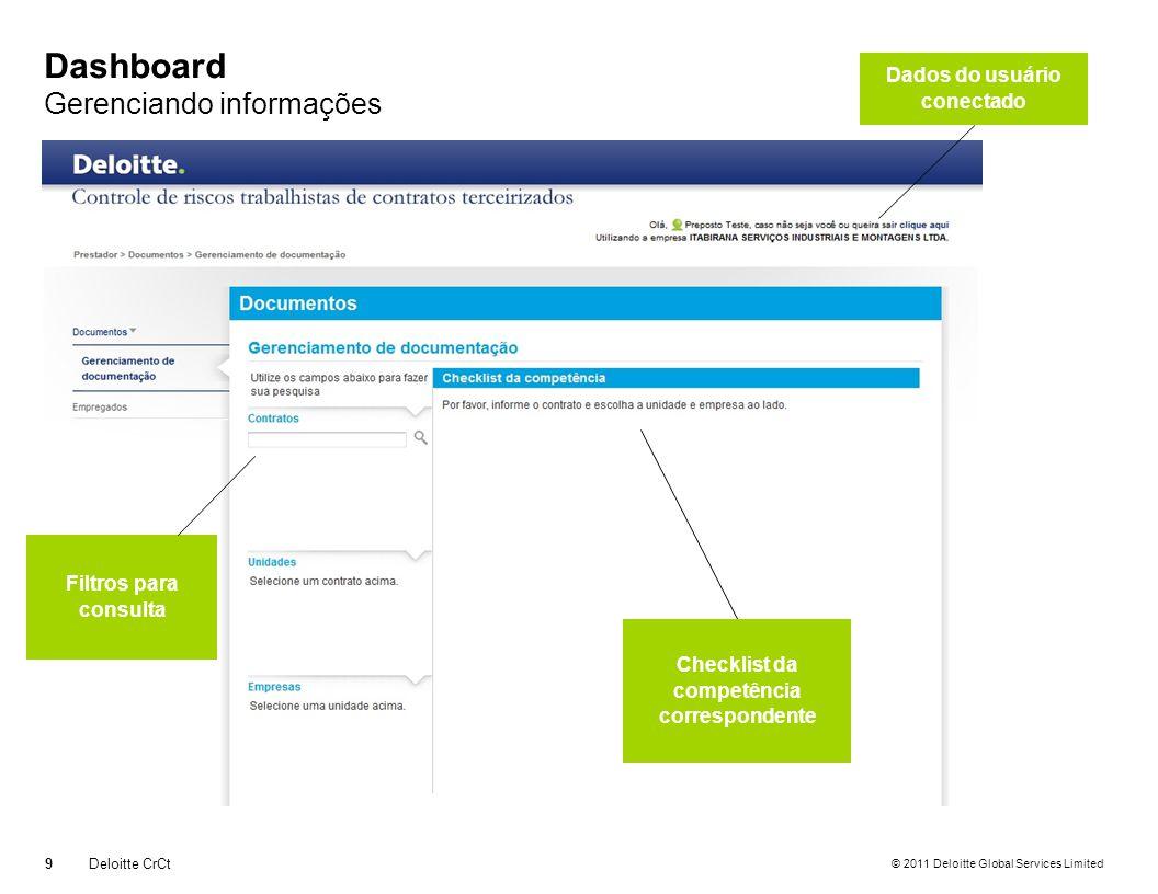 © 2011 Deloitte Global Services Limited Dashboard Gerenciando informações 9 Deloitte CrCt Filtros para consulta Checklist da competência correspondent