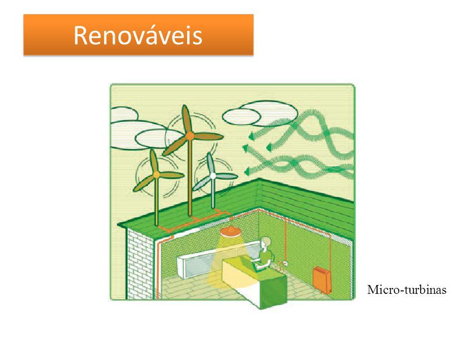 Renováveis Micro-turbinas