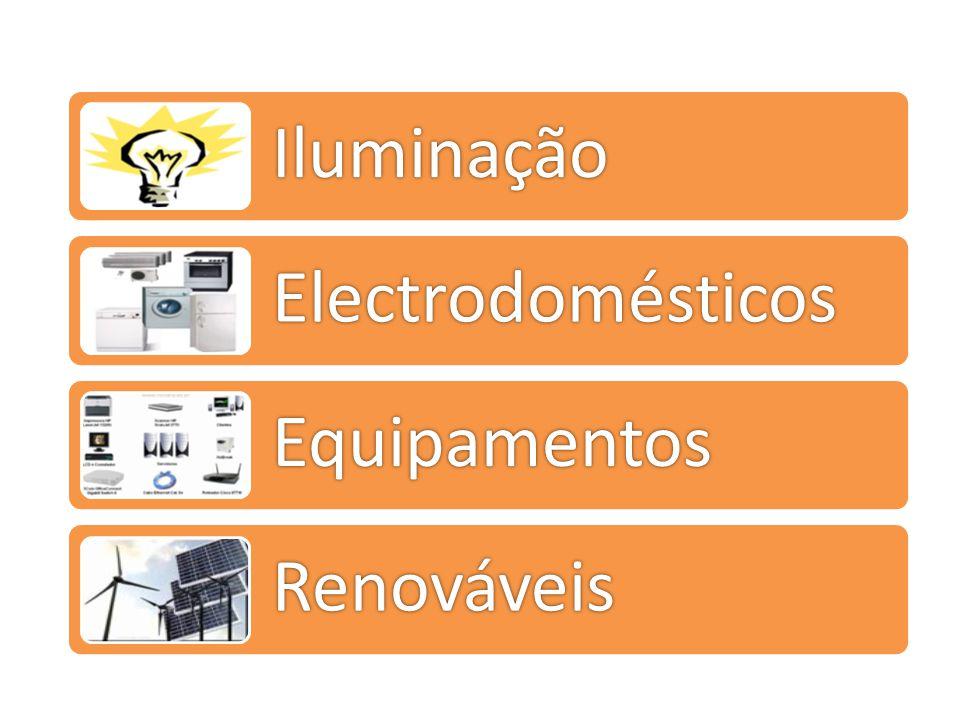 IluminaçãoElectrodomésticos Equipamentos Renováveis