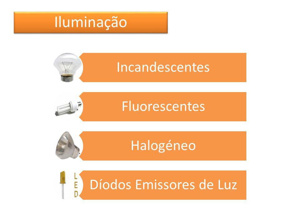 Electrodomésticos Preço; Funcionalidades; A qualidade; O aspecto visual.
