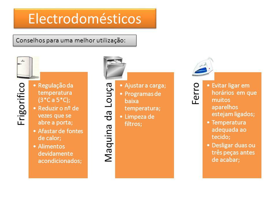 Electrodomésticos Frigorifico Regulação da temperatura (3*C a 5*C); Reduzir o nº de vezes que se abre a porta; Afastar de fontes de calor; Alimentos d