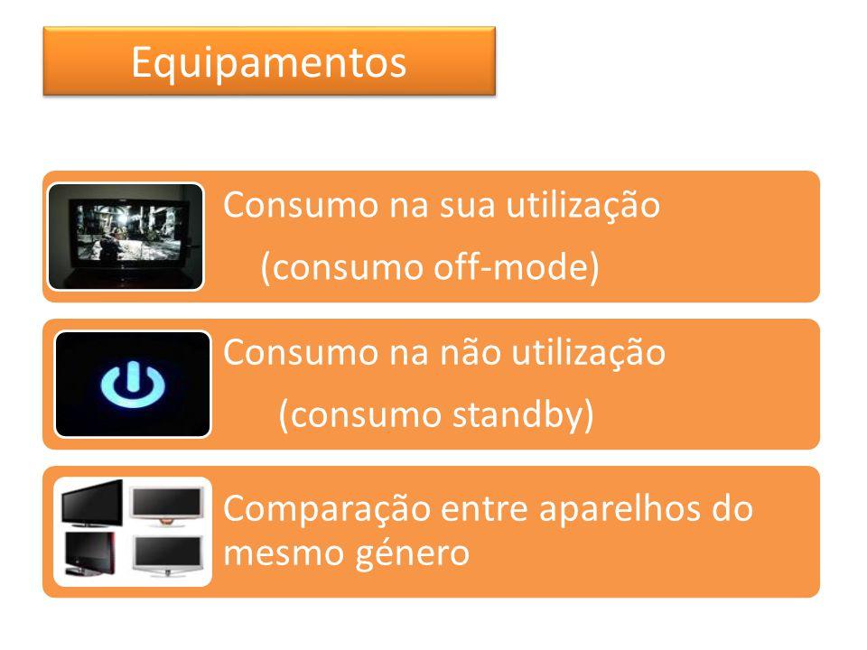 Equipamentos Consumo na sua utilização (consumo off-mode) Consumo na não utilização (consumo standby) Comparação entre aparelhos do mesmo género