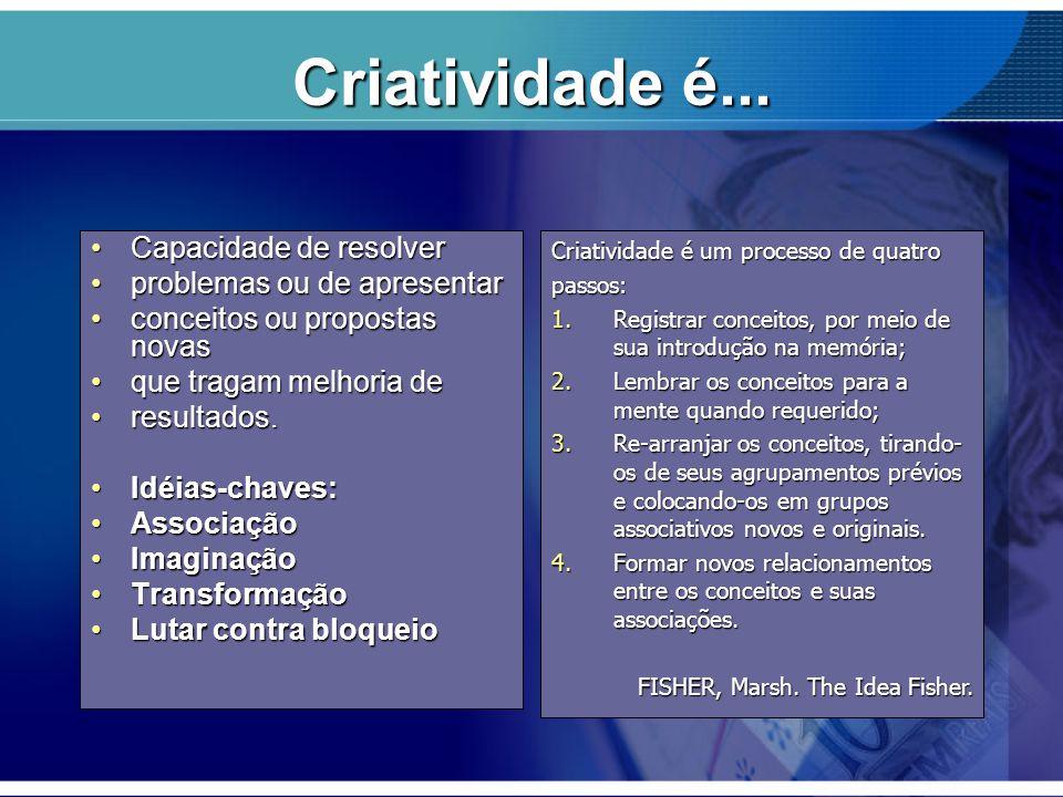Criatividade é... Capacidade de resolverCapacidade de resolver problemas ou de apresentarproblemas ou de apresentar conceitos ou propostas novasconcei