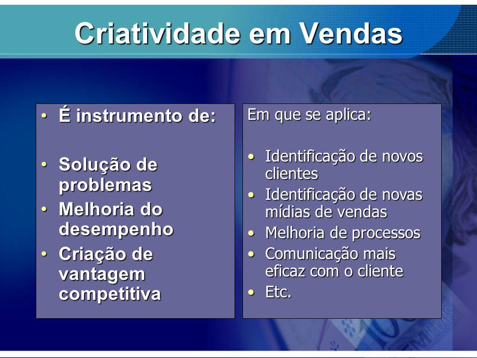 Criatividade em Vendas É instrumento de:É instrumento de: Solução de problemasSolução de problemas Melhoria do desempenhoMelhoria do desempenho Criaçã