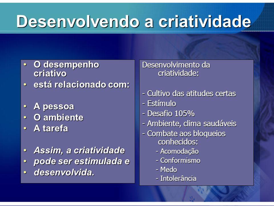 Desenvolvendo a criatividade O desempenho criativoO desempenho criativo está relacionado com:está relacionado com: A pessoaA pessoa O ambienteO ambien