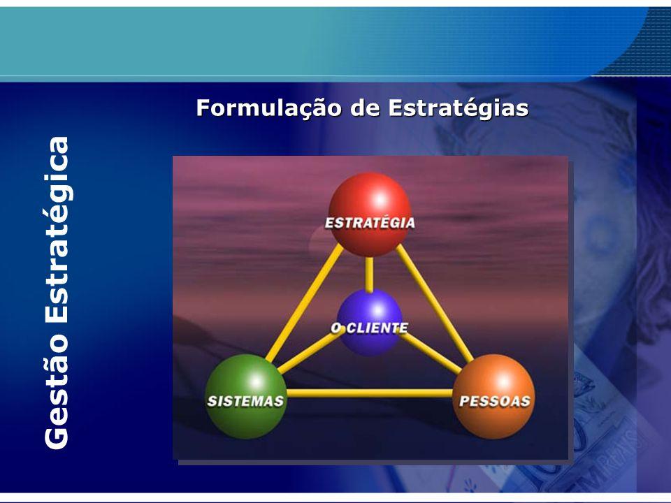 Formulação de Estratégias Gestão Estratégica