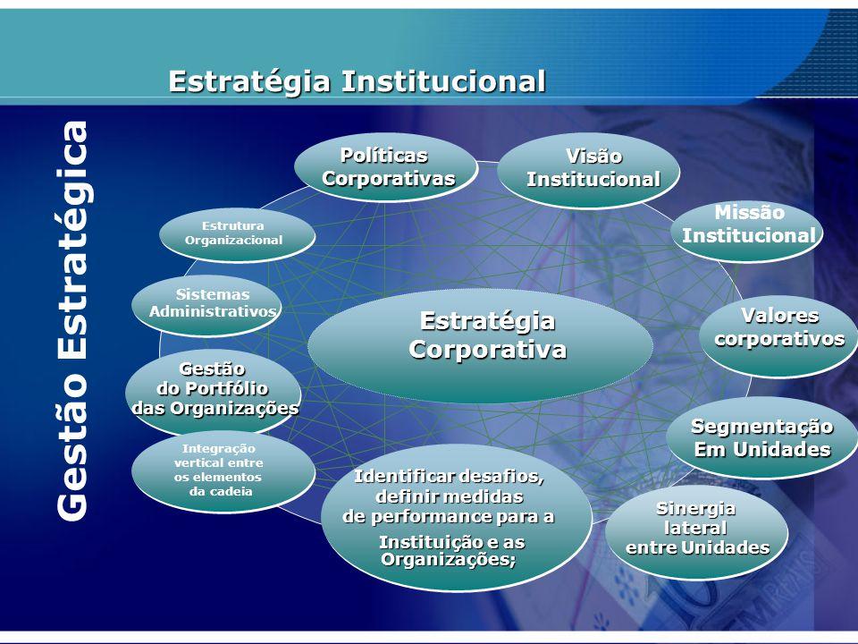 Sistemas Administrativos Gestão do Portfólio das Organizações Integração vertical entre os elementos da cadeia Missão Institucional Sinergialateral en