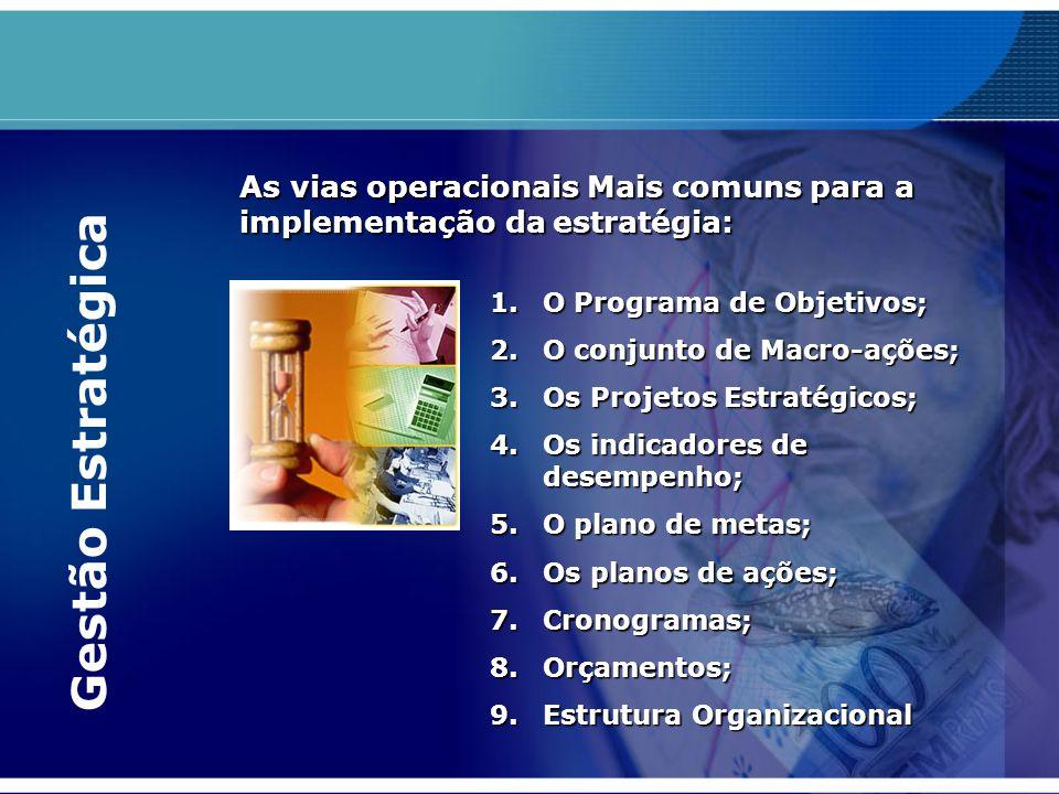 As vias operacionais Mais comuns para a implementação da estratégia: 1.O Programa de Objetivos; 2.O conjunto de Macro-ações; 3.Os Projetos Estratégico