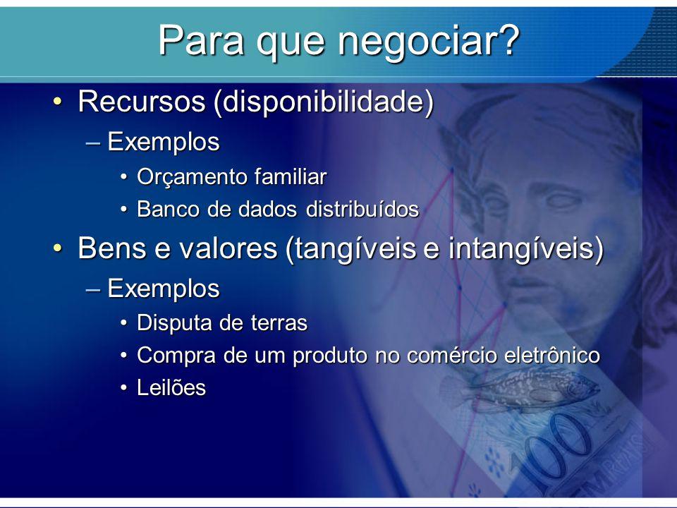 Para que negociar? Recursos (disponibilidade)Recursos (disponibilidade) –Exemplos Orçamento familiarOrçamento familiar Banco de dados distribuídosBanc