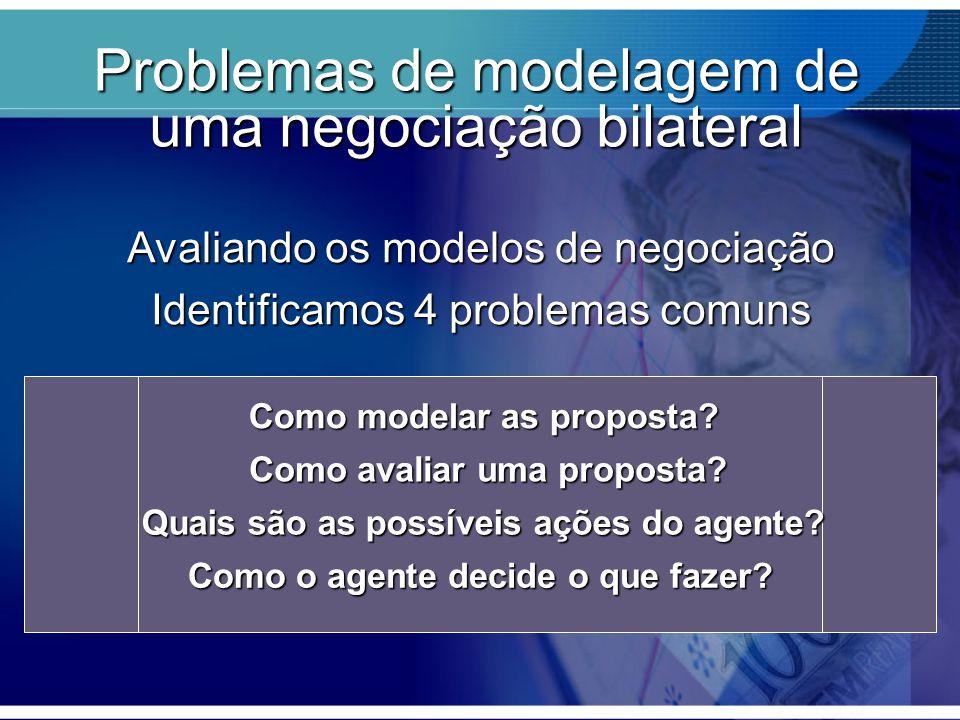 Problemas de modelagem de uma negociação bilateral Avaliando os modelos de negociação Identificamos 4 problemas comuns Como modelar as proposta? Como