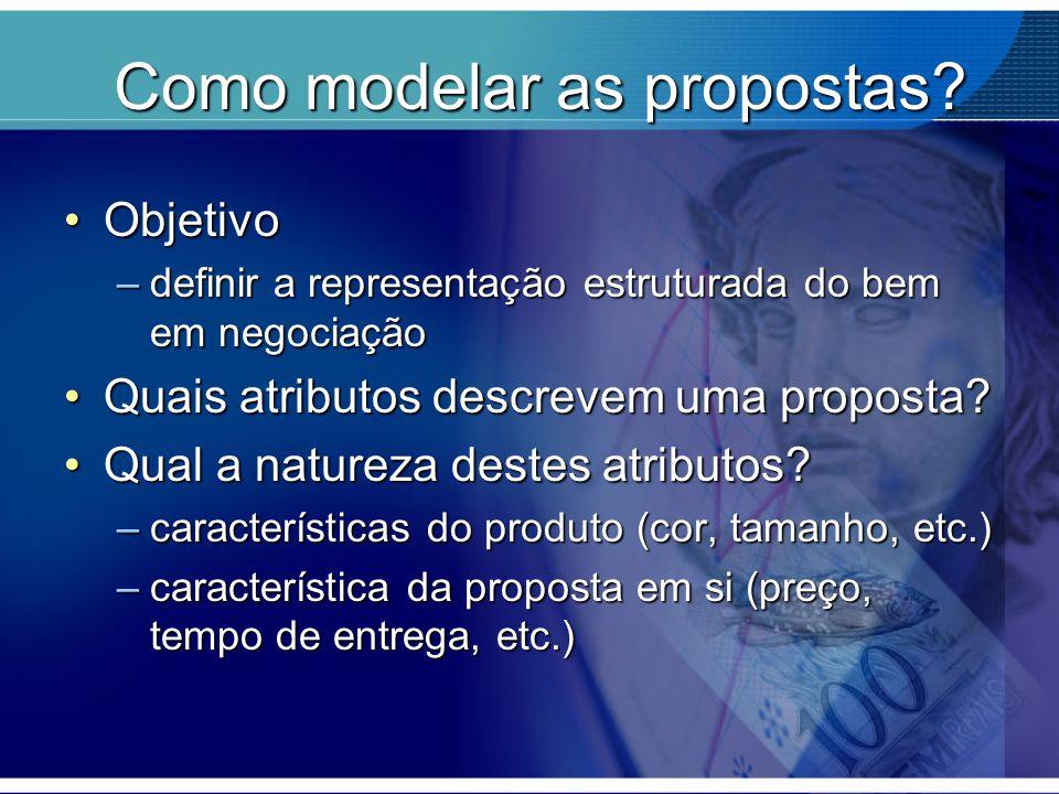 Como modelar as propostas? Como modelar as propostas? ObjetivoObjetivo –definir a representação estruturada do bem em negociação Quais atributos descr