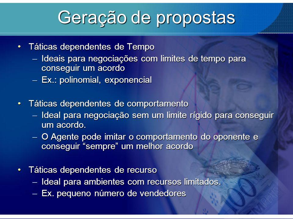Geração de propostas Táticas dependentes de TempoTáticas dependentes de Tempo –Ideais para negociações com limites de tempo para conseguir um acordo –