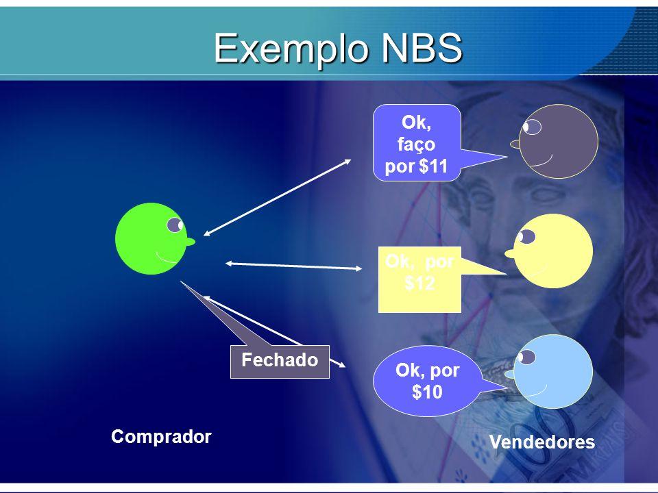 Exemplo NBS Ok, por $12 Vendedores Ok, faço por $11 Ok, por $10 Comprador Fechado