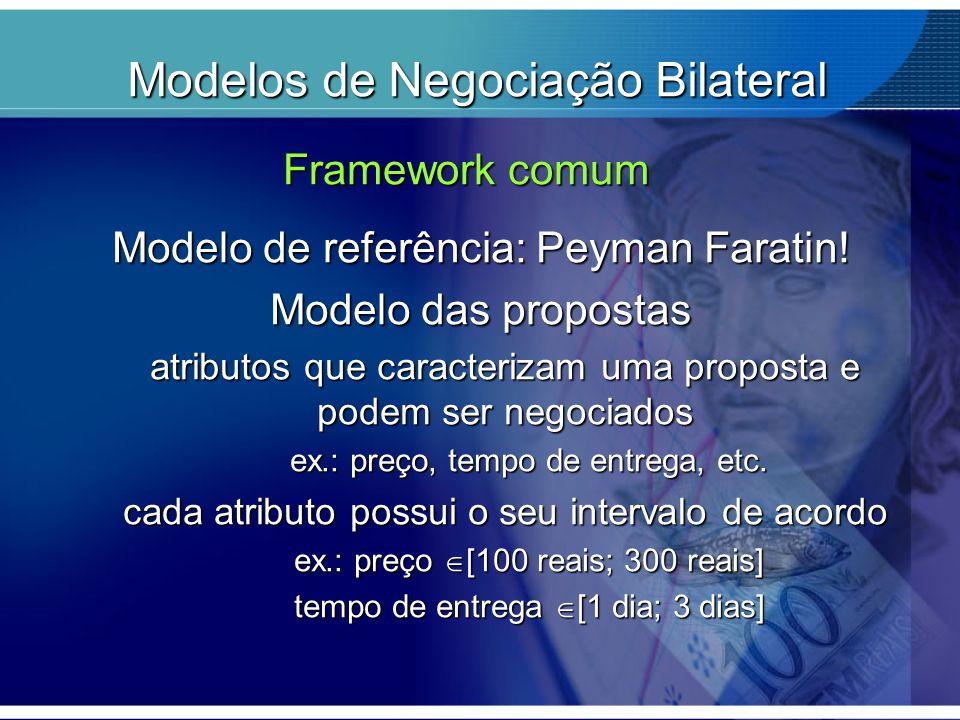 Modelos de Negociação Bilateral Framework comum Modelo de referência: Peyman Faratin! Modelo das propostas atributos que caracterizam uma proposta e p