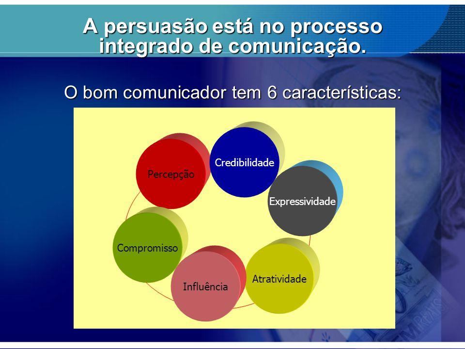 A persuasão está no processo integrado de comunicação. O bom comunicador tem 6 características: Percepção Credibilidade Expressividade Atratividade In