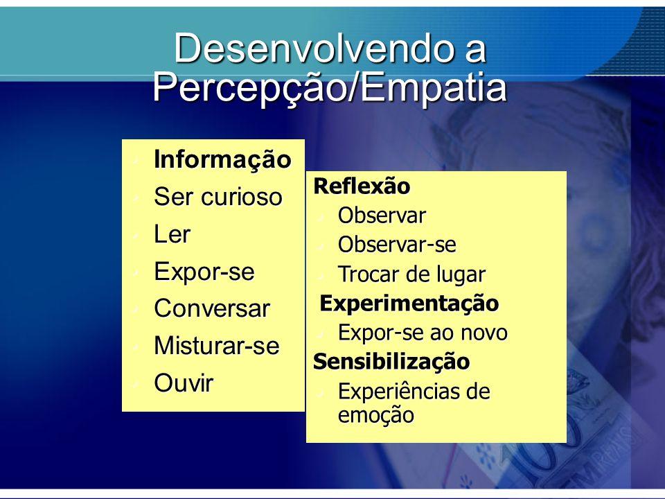Desenvolvendo a Percepção/Empatia InformaçãoInformação Ser curiosoSer curioso LerLer Expor-seExpor-se ConversarConversar Misturar-seMisturar-se OuvirO