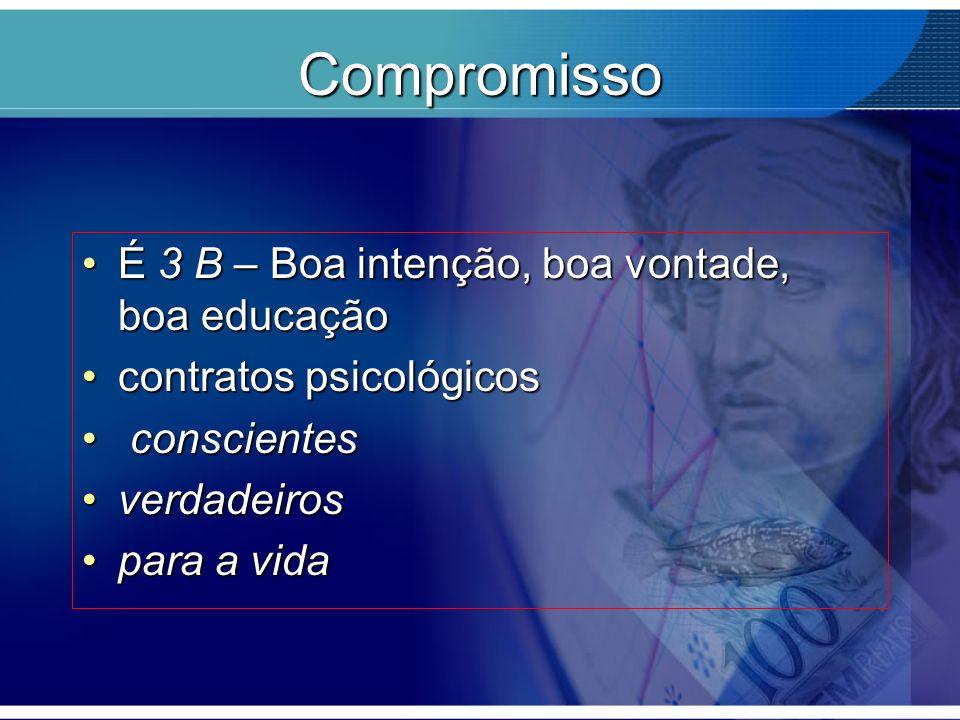 Compromisso É 3 B – Boa intenção, boa vontade, boa educaçãoÉ 3 B – Boa intenção, boa vontade, boa educação contratos psicológicoscontratos psicológico