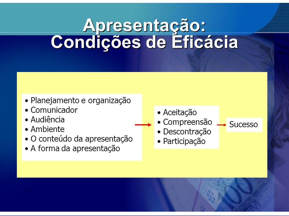 Apresentação: Condições de Eficácia Planejamento e organização Comunicador Audiência Ambiente O conteúdo da apresentação A forma da apresentação Aceit