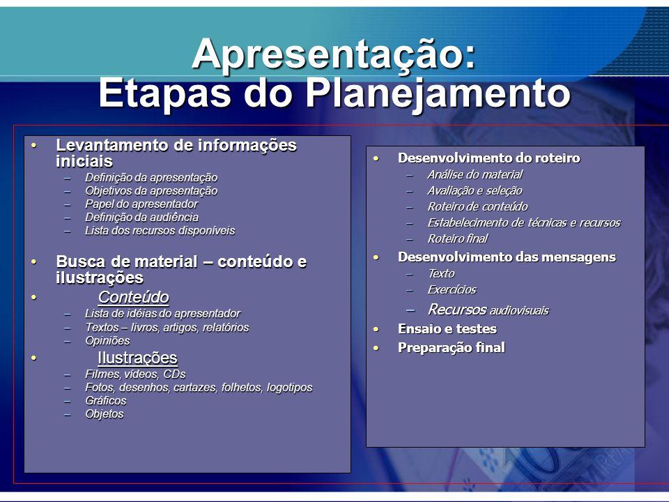 Apresentação: Etapas do Planejamento Levantamento de informações iniciaisLevantamento de informações iniciais –Definição da apresentação –Objetivos da
