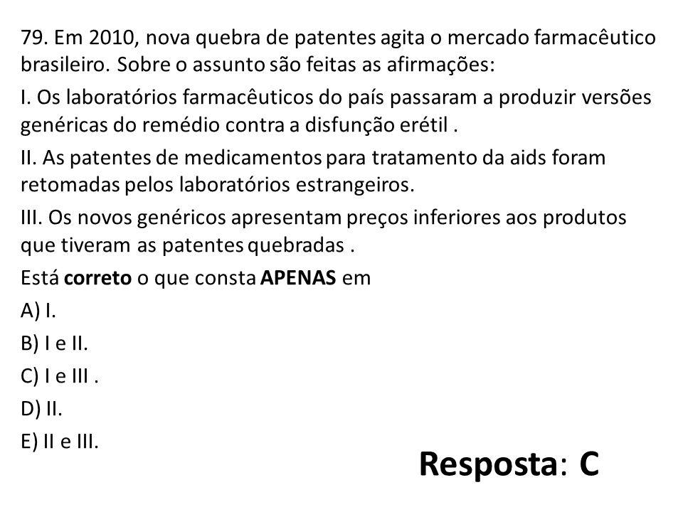 79.Em 2010, nova quebra de patentes agita o mercado farmacêutico brasileiro.