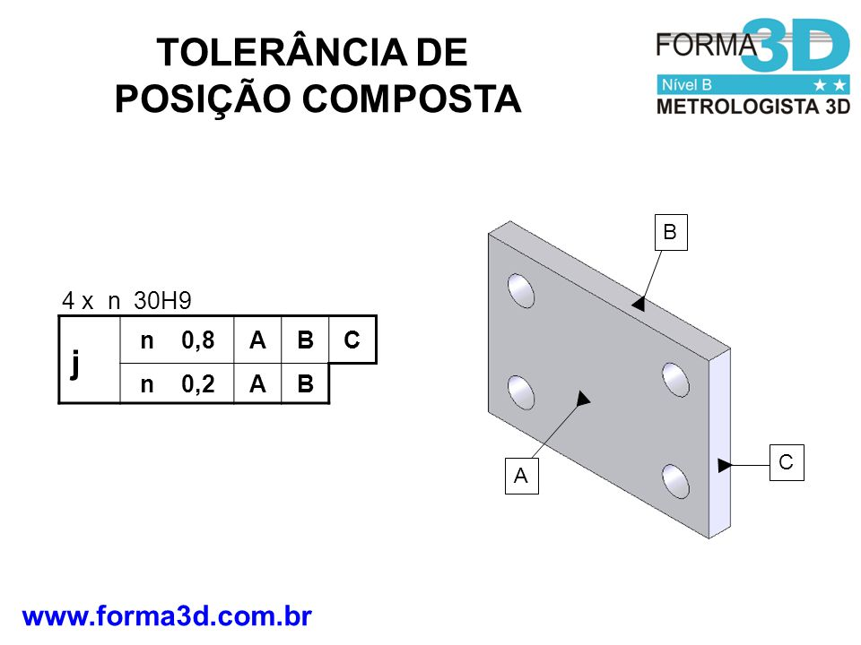 www.forma3d.com.br PLTZ Pattern Locating Tolerance Zone n 0,8 mm Zona de tolerância do conjunto de furos O conjunto de furos pode navegar dentro da zona de tolerância de 0,8 mm, definida em relação aos datums A, B e C.
