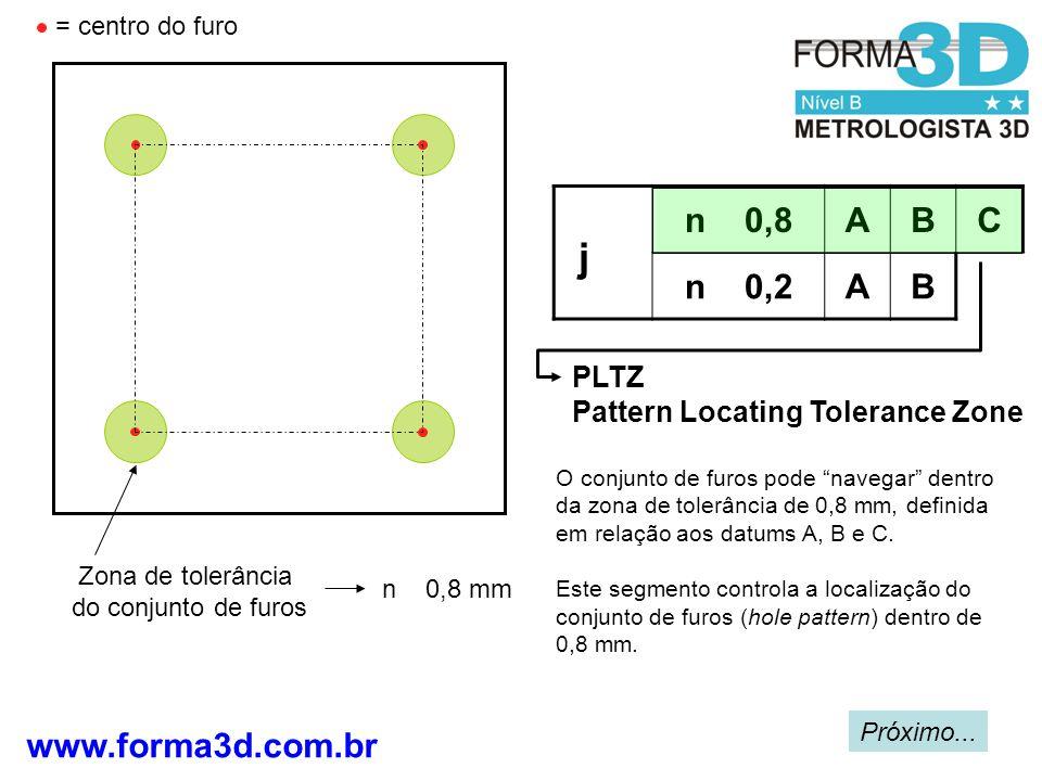 www.forma3d.com.br FRTZ Feature Relating Tolerance Zone IMPORTANTE: O segmento inferior NÃO controla a localização do conjunto de furos, somente a orientação em relação a A e B e o posicionamento relativo entre furos.