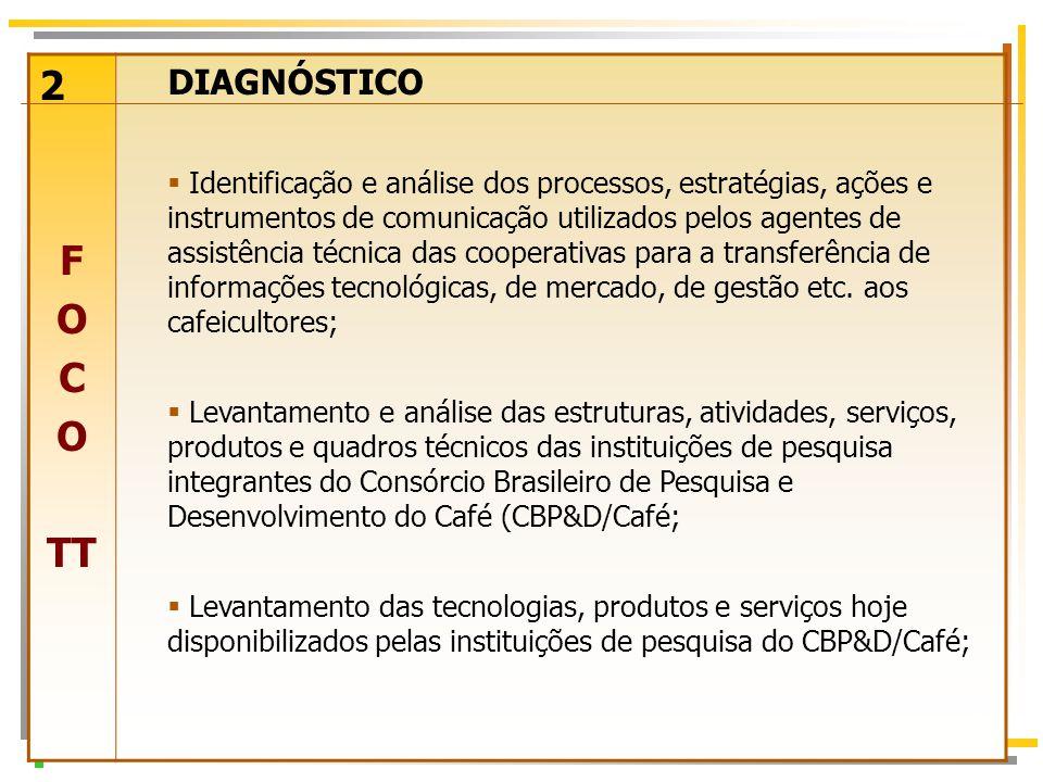 5 2 F O C O TT DIAGNÓSTICO  Identificação e análise das estratégias, ações e instrumentos de comunicação utilizados pelas instituições do CBP&D/Café para a transferência de informações tecnológicas aos agentes de assistência técnica que atuam na cadeia produtiva do café (cooperativas);  Mapeamento/delineamento do perfil das principais entidades públicas ou privadas que atuam direta ou indiretamente na área de transferência de tecnologia e conhecimento para o agronegócio café brasileiro;  Questionário/entrevistas/grupos focais