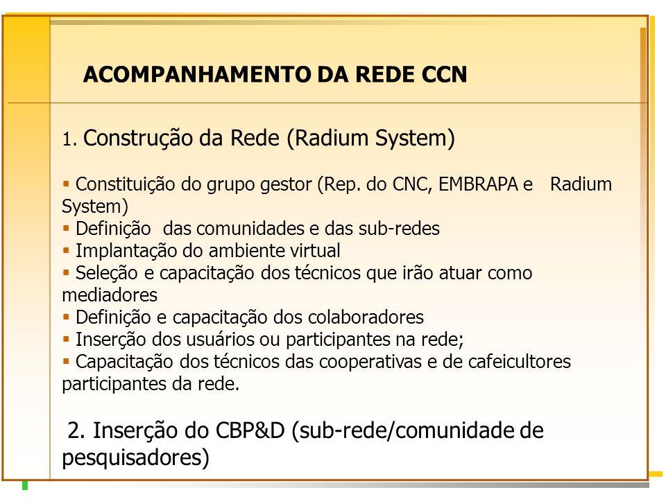 6 ACOMPANHAMENTO DA REDE CCN 1.