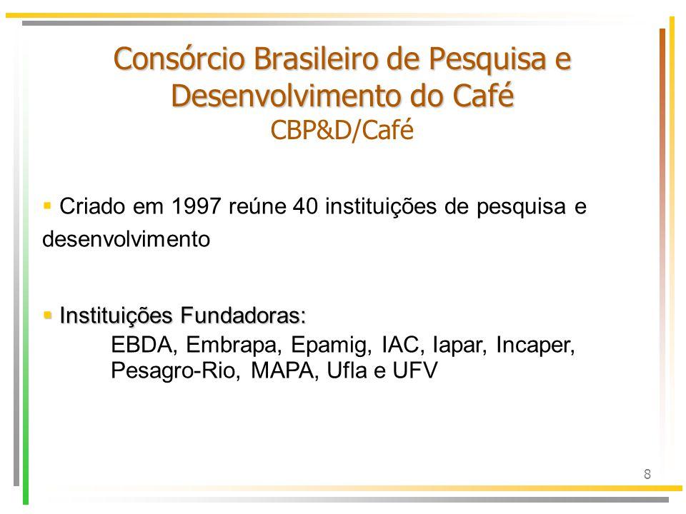 8 Consórcio Brasileiro de Pesquisa e Desenvolvimento do Café Consórcio Brasileiro de Pesquisa e Desenvolvimento do Café CBP&D/Café  Criado em 1997 reúne 40 instituições de pesquisa e desenvolvimento  Instituições Fundadoras: EBDA, Embrapa, Epamig, IAC, Iapar, Incaper, Pesagro-Rio, MAPA, Ufla e UFV