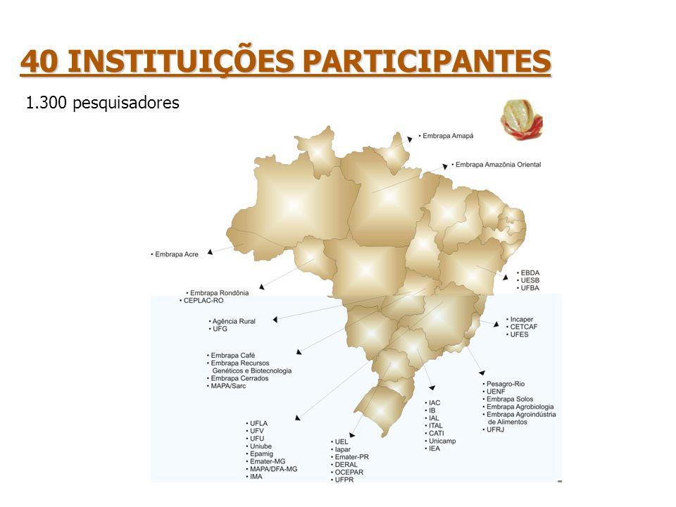 40 INSTITUIÇÕES PARTICIPANTES 1.300 pesquisadores