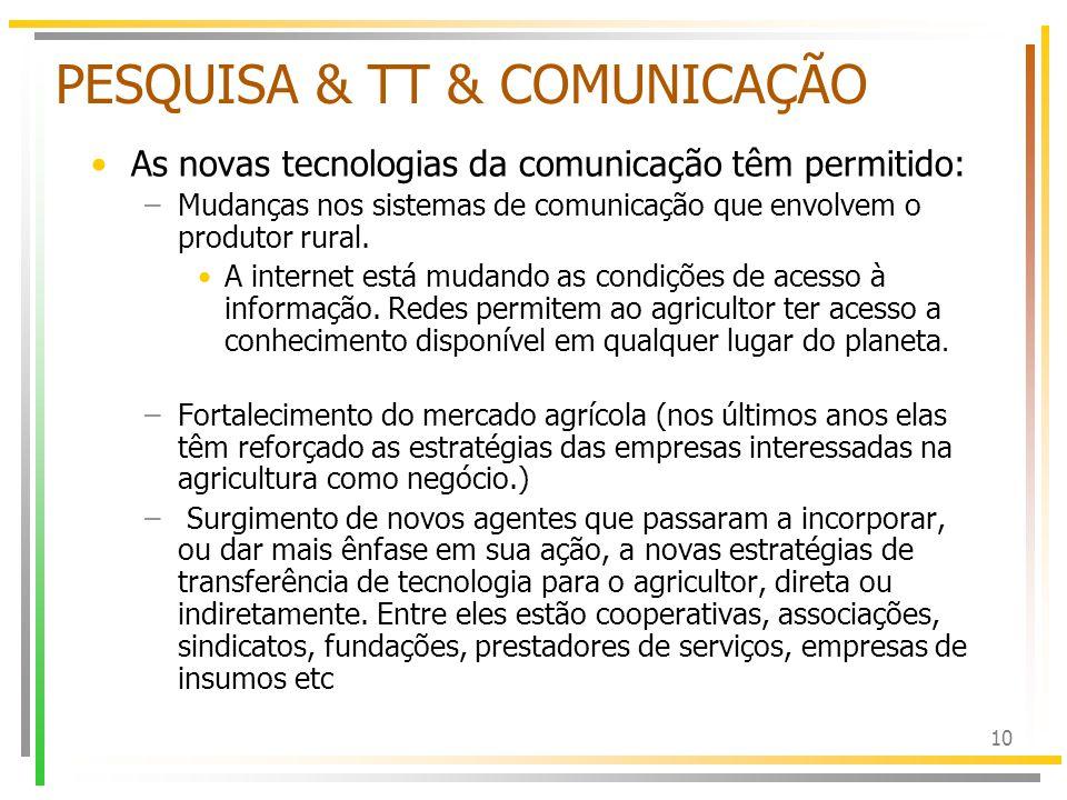 10 PESQUISA & TT & COMUNICAÇÃO As novas tecnologias da comunicação têm permitido: –Mudanças nos sistemas de comunicação que envolvem o produtor rural.