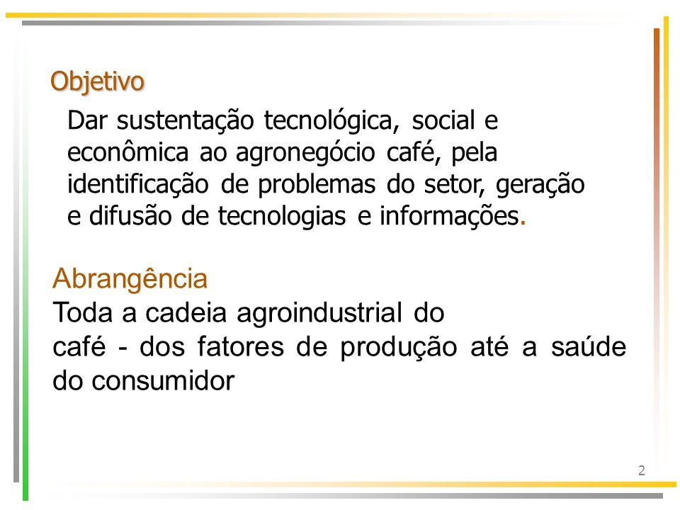 3 DIRETRIZES E FOCOS GERAÇÃO DE CONHECIMENTOS ESTRATÉGICOS Ampliação da Base de Conhecimento GERAÇÃO DE INFORMAÇÕES E TECNOLOGIAS Alternativas para Cafeicultura Familiar Preservação Ambiental e Desenvolvimento Econômico e Social Café e Saúde Novos Produtos à Base de Café Agregação de Qualidade ao Produto Aperfeiçoamento dos Processos Industriais Organização do Conhecimento e da Documentação Cafeeira Informação para Formulação de Estratégias e Políticas Cafeicultura Irrigada Melhoria dos Processos de Colheita Otimização dos Sistemas de Cultivo Riscos Físicos e Biológicos à Cafeicultura Sistemas Orgânicos Usos Alternativos para Resíduos e Subprodutos do Café COMUNICAÇÃO TÉCNICO-CIENTÍFICA Difusão e Transferência de Conhecimentos, Tecnologias e Informações