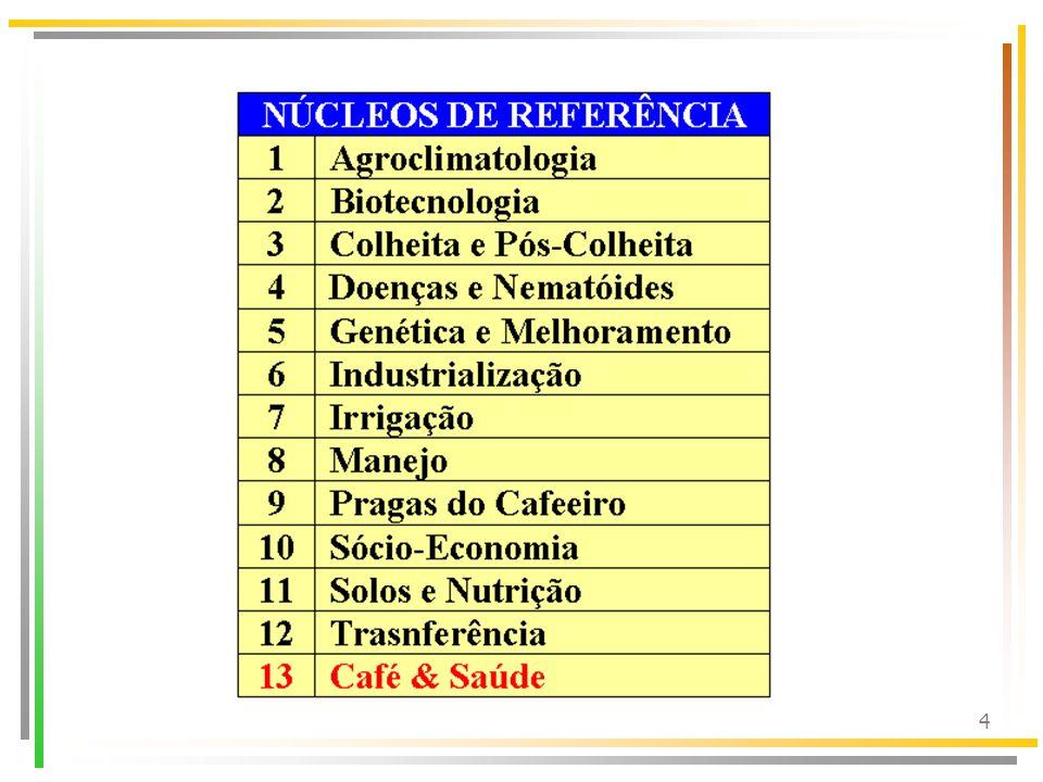 5 COMUNICAÇÃO TÉCNICO-CIENTÍFICA 1.Cafeicultores 2.