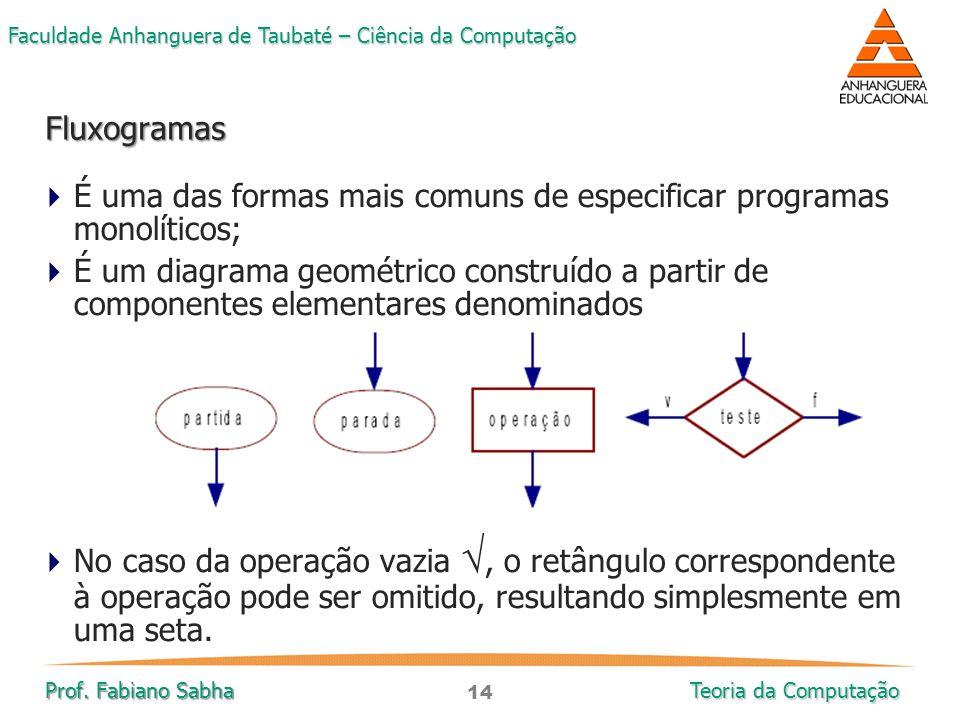 14 Faculdade Anhanguera de Taubaté – Ciência da Computação Prof. Fabiano Sabha Teoria da Computação  É uma das formas mais comuns de especificar prog
